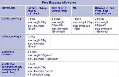 united carry on policy change 100 united airlines baggage weight limit united