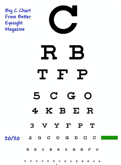 vision test clear eyesight at distances reading print