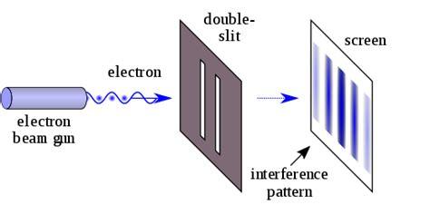 Laser Pointers Tomindo temas metaf 237 sicos f 237 sica cu 225 ntica el problema de la medici 243 n