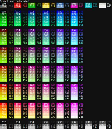 ansi colors ansicolor dart package