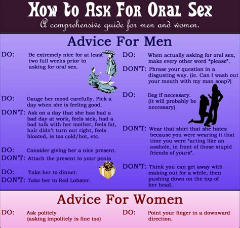Sex Advice Meme - 40 basic differences between men and women