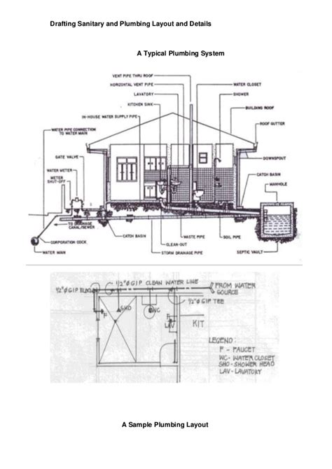 draft layout meaning plumbing definition plumbing contractor