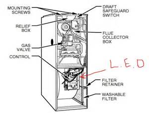 payne furnace filter location payne get free image about wiring diagram