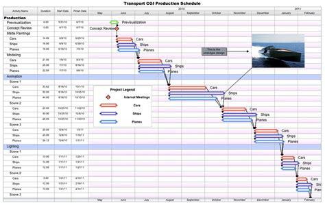 chronogram template ins ssrenterprises co