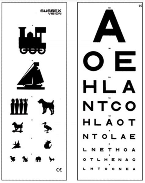 vision test cheap vision tests optometrics and other