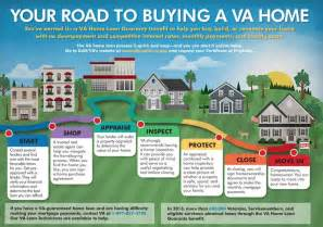 va home loan closing costs 17 best ideas about home renovation loan on