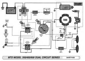 small engines – » basic tractor wiring diagram – readingrat, Wiring diagram
