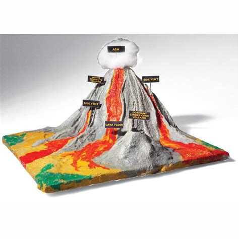 lava l science fair project image result for volcano projects for middle