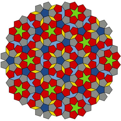 svg pattern tessellation file penrose tiling p1 svg wikimedia commons
