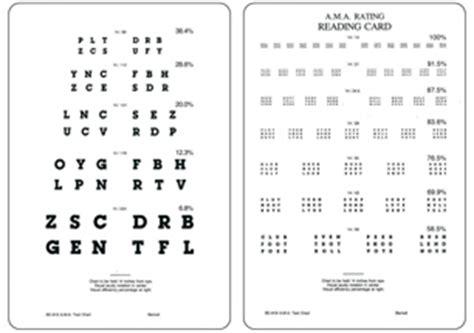 printable jaeger card jaeger eye chart 1 related keywords jaeger eye chart 1