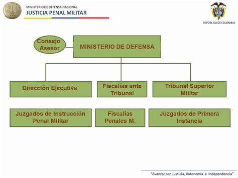imagenes justicia penal militar justicia penal militar colombia 2012 youtube