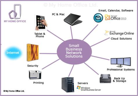 setting up a small business from home uk home business small office technology maidenhead reading