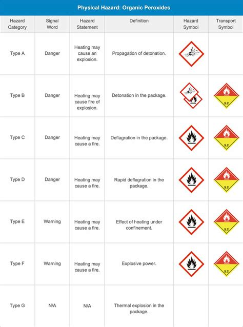 free msds label template professional sles templates