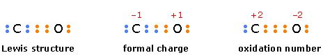 c 1 supplement keeping track of atoms 8 4 polar covalence chemwiki