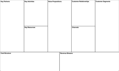 Business Canvas Word Template Professional High Quality Templates Business Canvas Template Word
