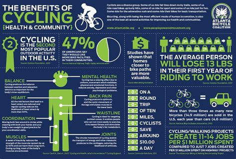 Benefits Hour by Cycling Ride Your Bike 15 Minutes A Day
