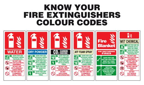 Sepatu Safety Wine extinguisher equipment signs safety signs labels