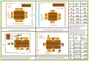 Round Dining Room Table For 10 geeta fulwani b sc interior design residential design