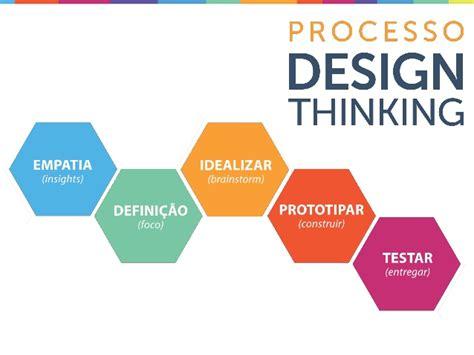 design thinking exles ppt momento design thinking