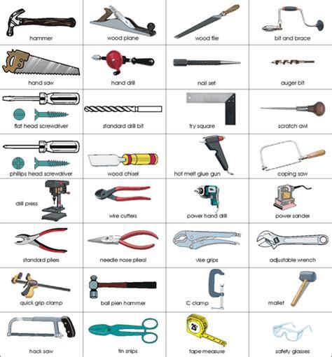 woodwork tools worksheet 2