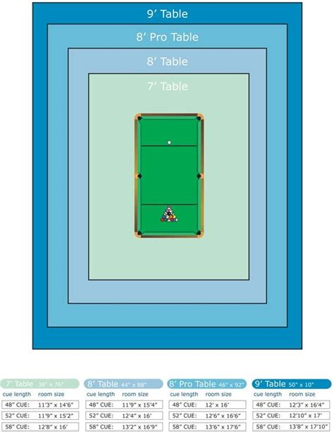 pool table sizes 1000 ideas about pool table room on pool