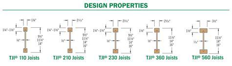 Floor Joists Size by 28 Tji Floor Joist Depths Engineered Lumber Ring S