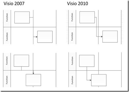 how to create a flowchart in visio 2010 visio cross functional flowchart 28 images visio
