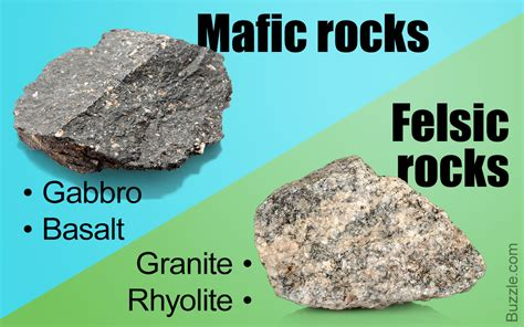 light colored rocks with lower densities form from basaltic magma mafic vs felsic rocks the difference
