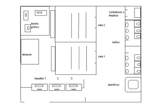 que es el layout de una tienda localizacion