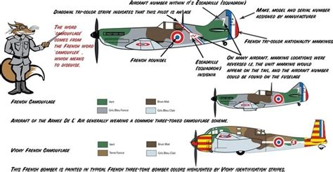 Why Did Raf Planes Have The French Tricoleur On Their Raf Coloring Page 39