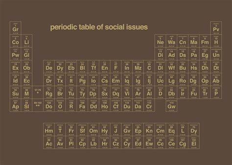mad social open table periodic table of social issues 411posters