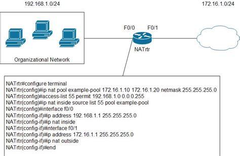 network address translation ccnpexperts