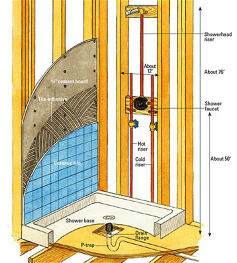 Shower Stall Plumbing Diagram building a shower enclosure how to install a new