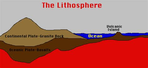 the lithosphere is broken into large sections called the crust is broken into large sections called