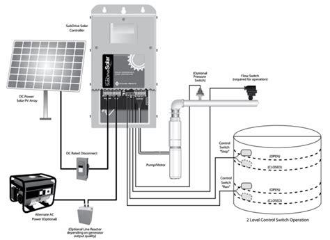 flotec motor wiring diagram flotec just another wiring site