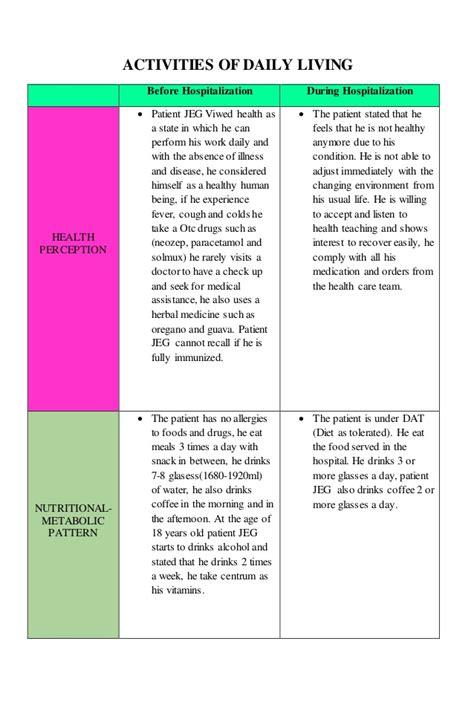 functional health pattern assessment exles gordons 11 functional pattern seizure disorder