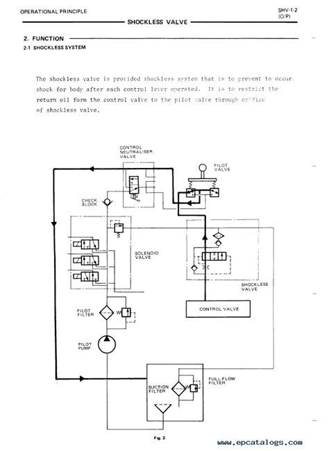hitachi  excavator service manual