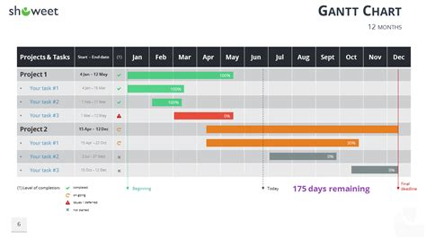 Gantt Timeline Template Excel Driverlayer Search Engine Gantt Timeline Template Excel