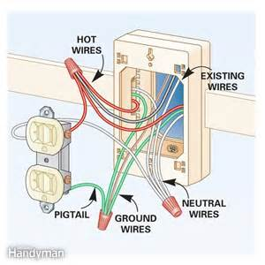 how to add outlets easily with surface wiring box