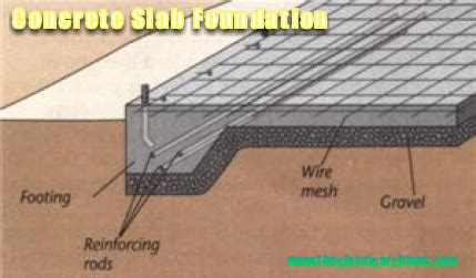 build  concrete slab foundation   shed