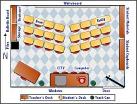 classroom layout design seating physical arrangements iris assessment