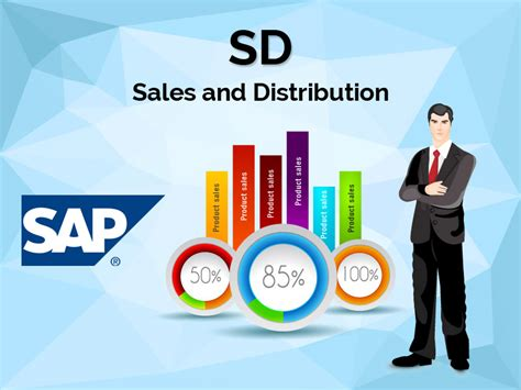 sales and distribution sap sd in sap erp business user guide 3rd edition sap press books sap sales and distribution