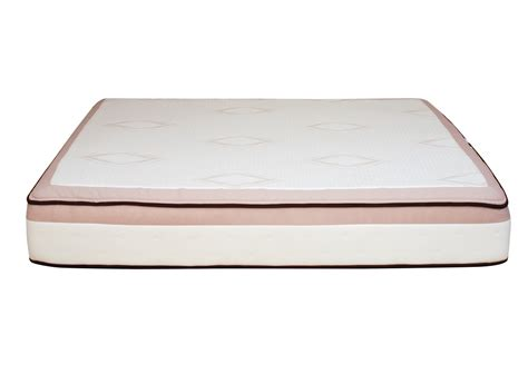 Coolest Mattress by Best Innerspring Mattress Consumer Reports