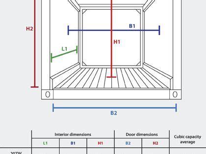 Wohnraum Einrichten 2824 by Container Sizes Container Container H 228 User