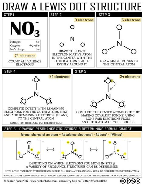 Drawing Lewis Dot Structures Worksheet by Best 25 Chemistry Ideas On Science Chemistry