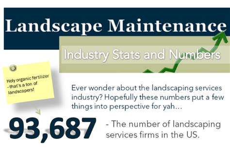 simple landscape best landscaping company names