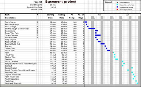 9 best images of construction schedule chart