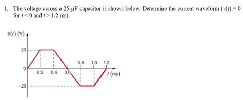 the capacitor current has the waveform shown in the figure the voltage across a 25 mu f capacitor is shown chegg