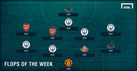 epl goal of the week premier league flops of the week goal com