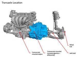 ford powershift dual clutch transmission dct a